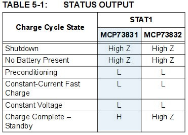 File:MCP73831 status-pin.jpg